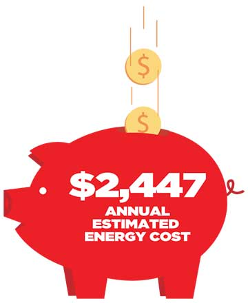 Higher Energy Costs at Other Builders